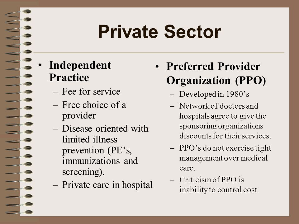 Private Sector Independent Practice