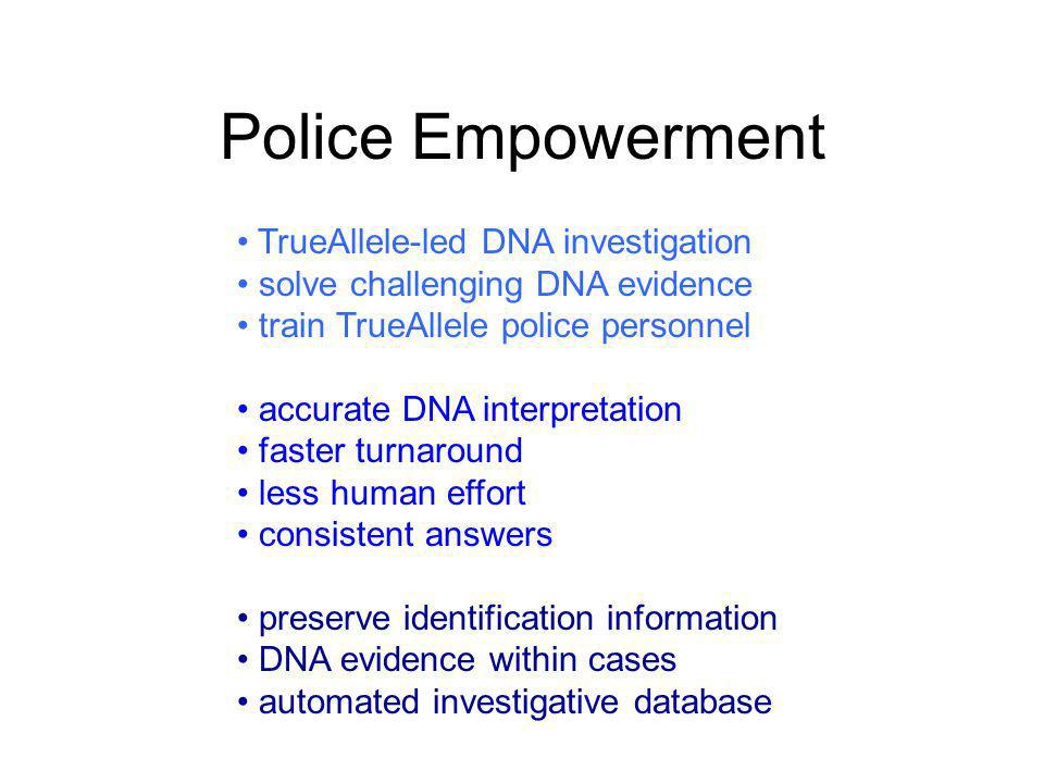 Police Empowerment • TrueAllele-led DNA investigation