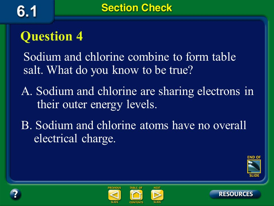 Question 4 Sodium and chlorine combine to form table salt. What do you know to be true