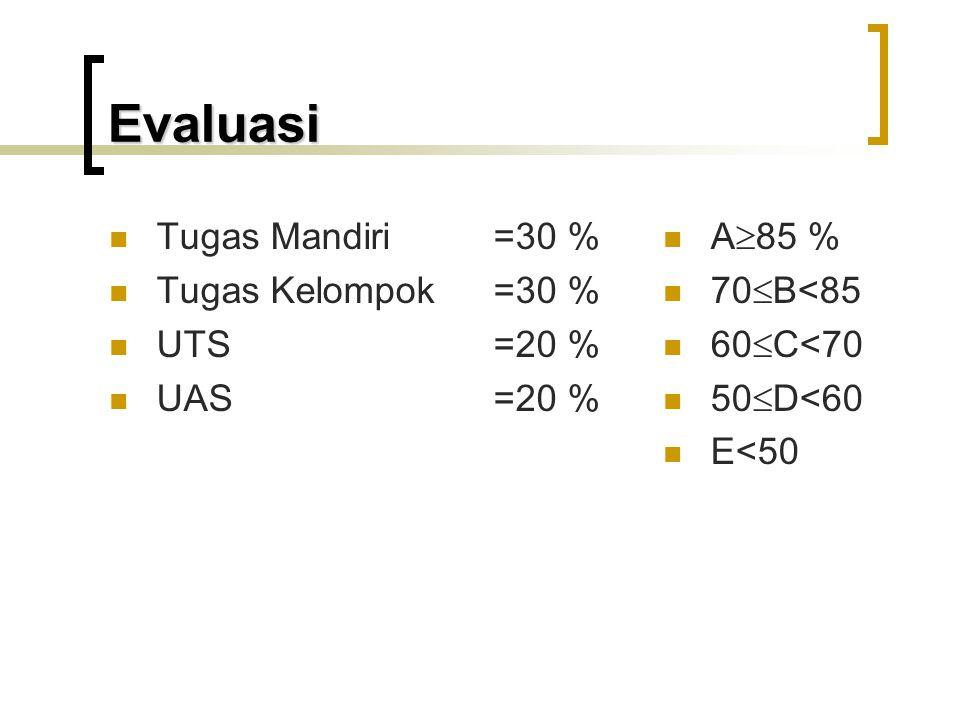 Evaluasi Tugas Mandiri =30 % Tugas Kelompok =30 % UTS =20 % UAS =20 %