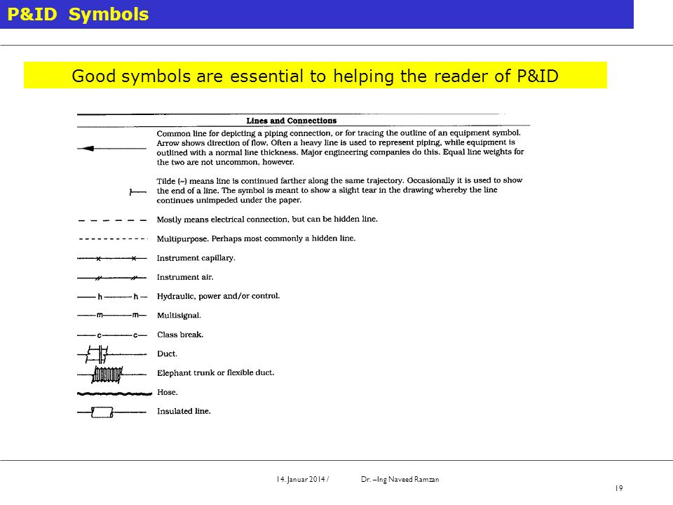 Good symbols are essential to helping the reader of P&ID