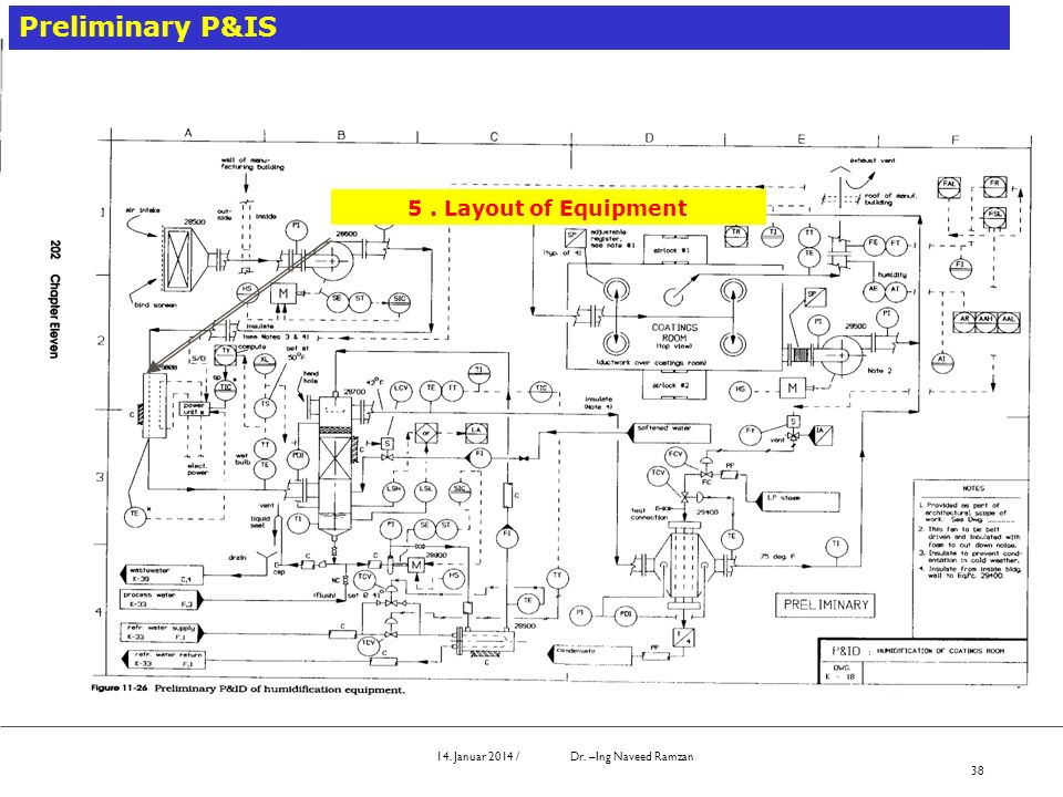 Preliminary P&IS 5 . Layout of Equipment
