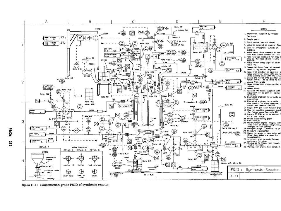 piping  u0026 instrumentation diagram