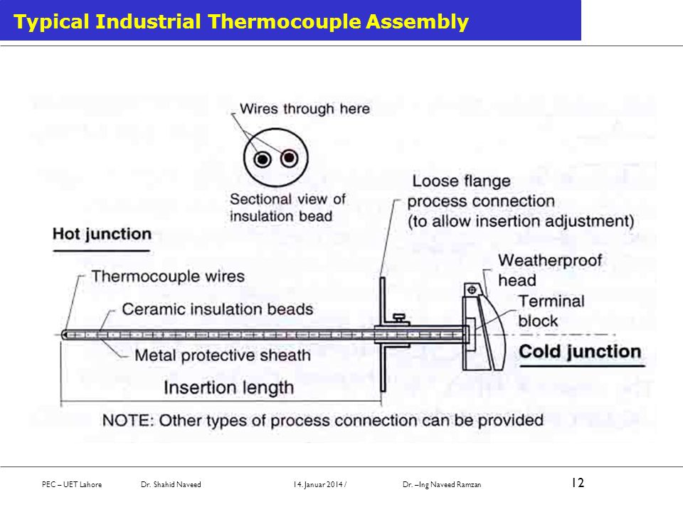 Typical Industrial Thermocouple Assembly
