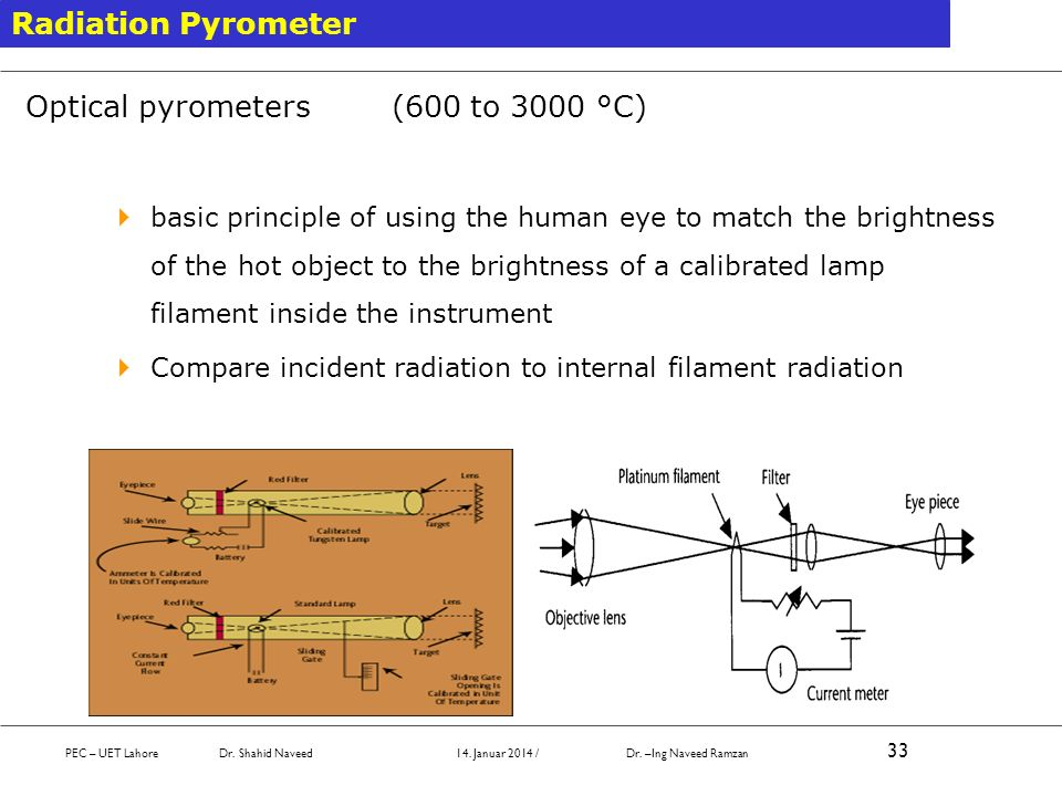 Optical pyrometers (600 to 3000 °C)