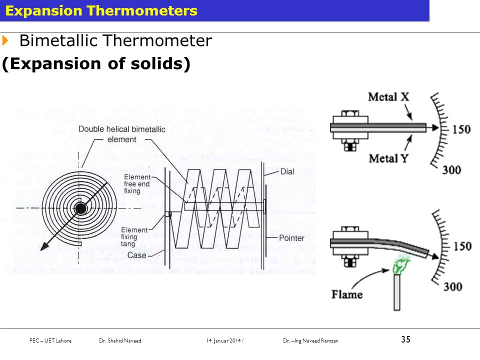 Bimetallic Thermometer (Expansion of solids)