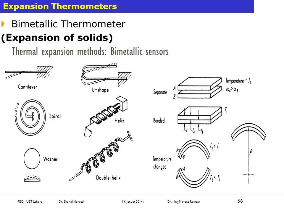 Thermal expansion methods: Bimetallic sensors