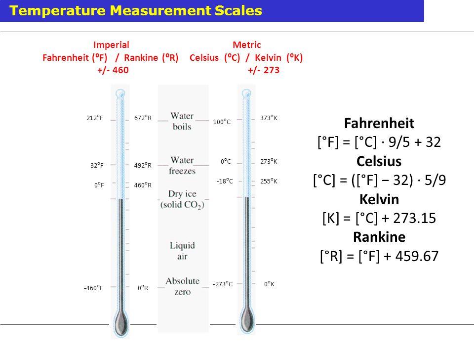 Fahrenheit (⁰F) / Rankine (⁰R) Celsius (⁰C) / Kelvin (⁰K)