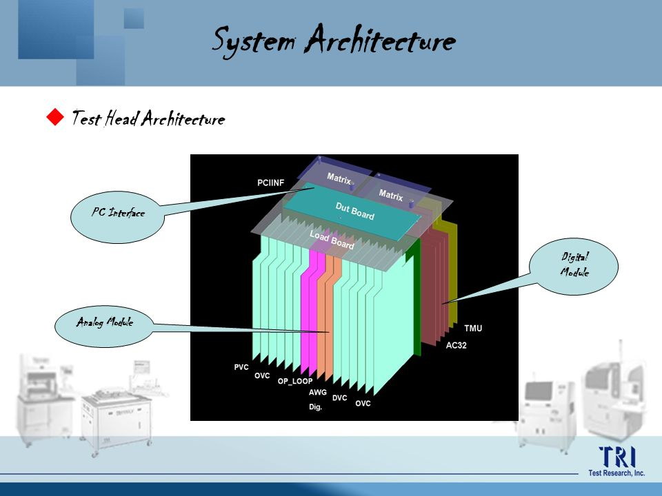 System Architecture Test Head Architecture PC Interface Digital Module