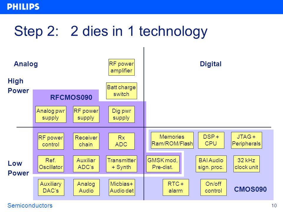Step 2: 2 dies in 1 technology