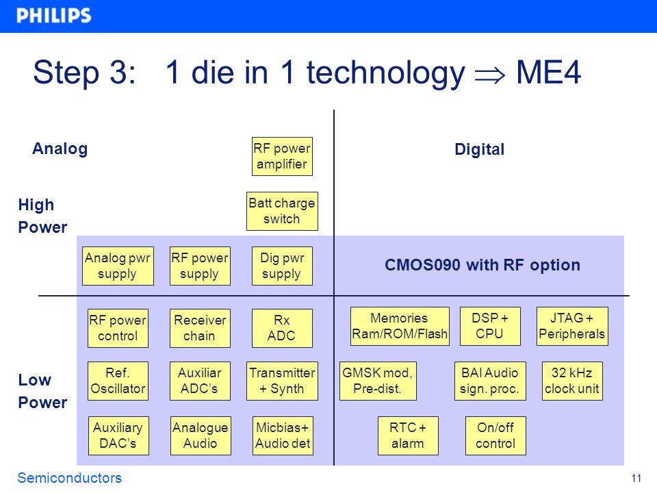 Step 3: 1 die in 1 technology  ME4