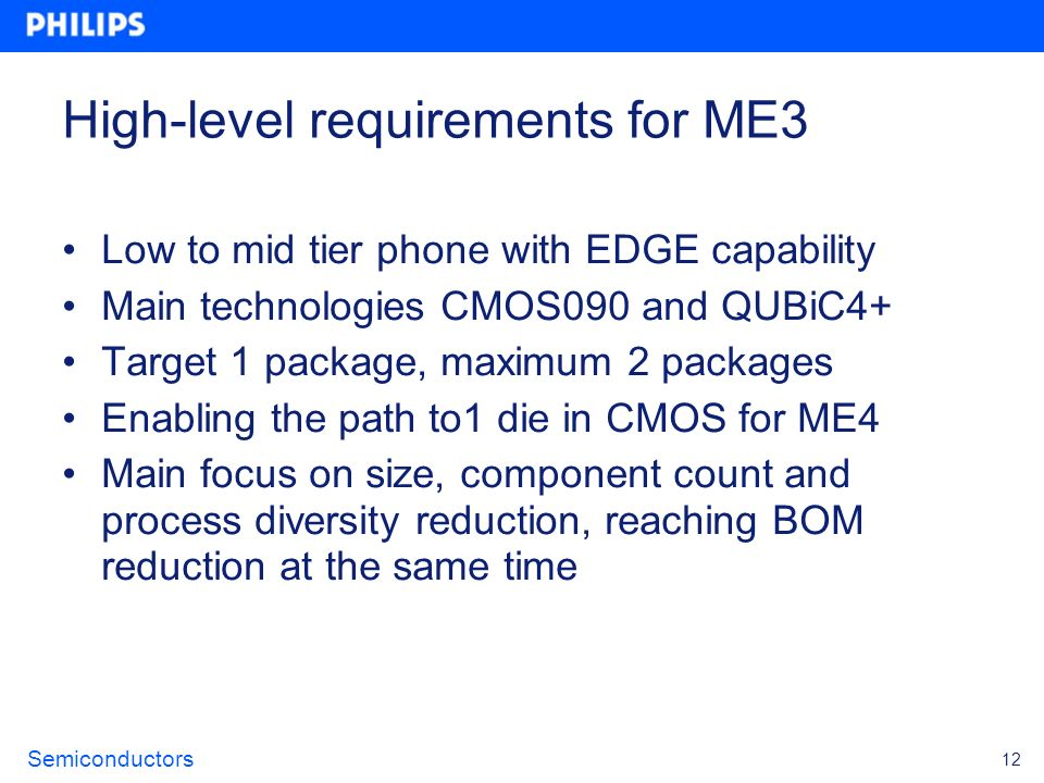 High-level requirements for ME3