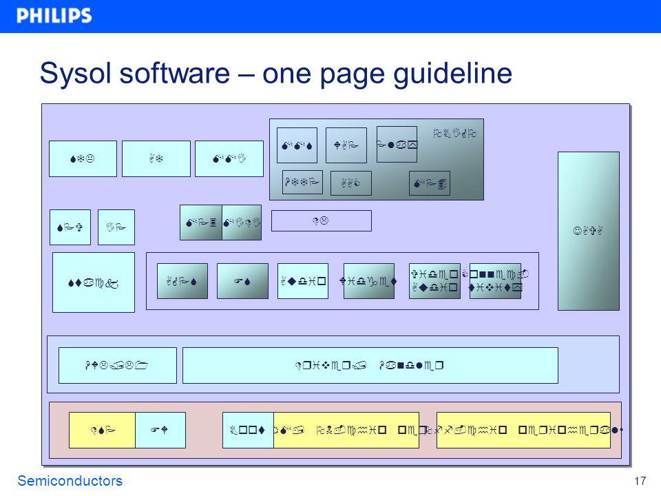 Sysol software – one page guideline