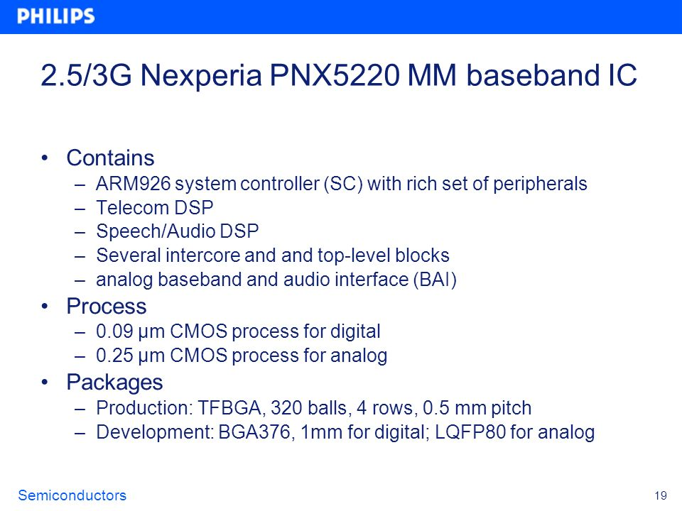 2.5/3G Nexperia PNX5220 MM baseband IC
