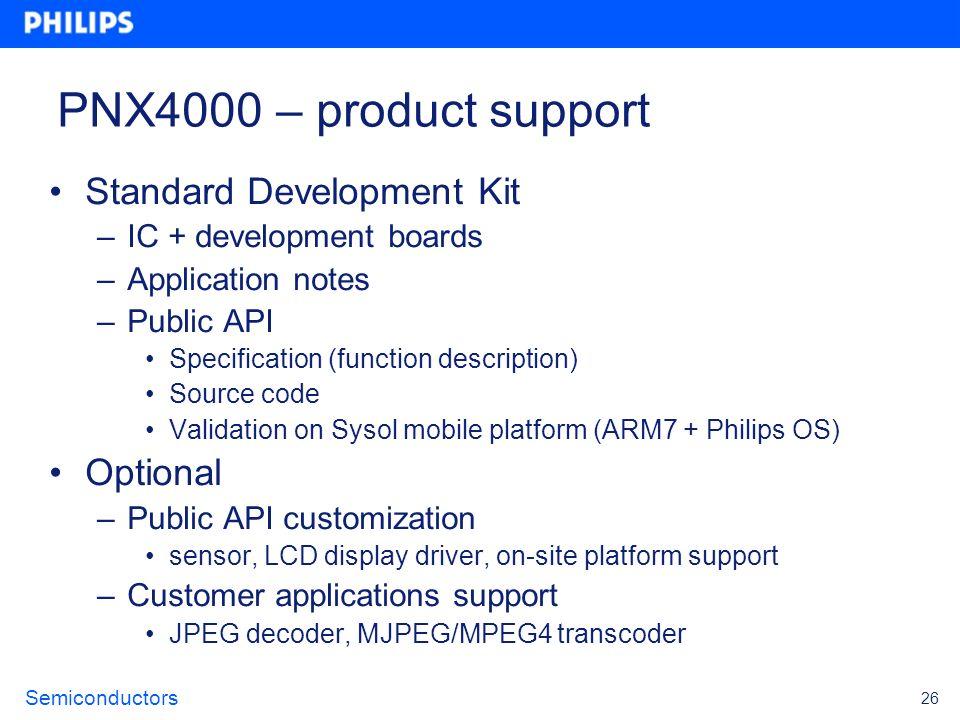 PNX4000 – product support Standard Development Kit Optional