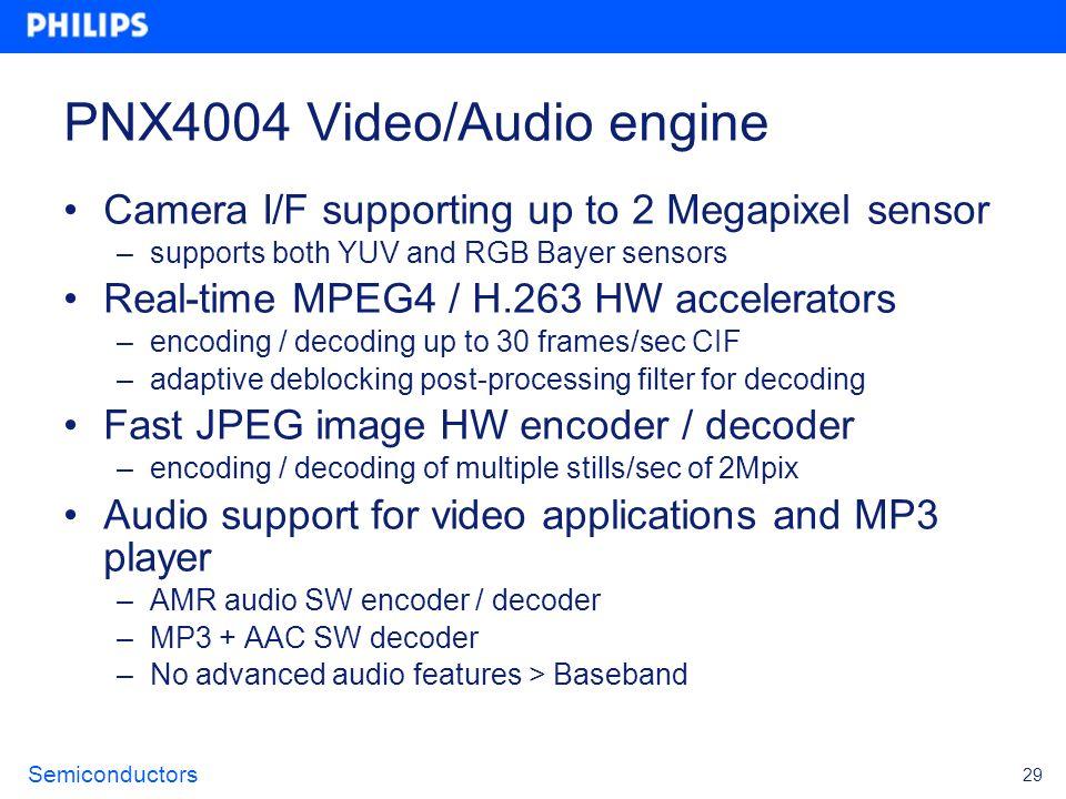 PNX4004 Video/Audio engine