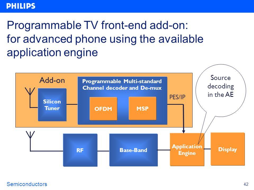 Programmable Multi-standard Channel decoder and De-mux