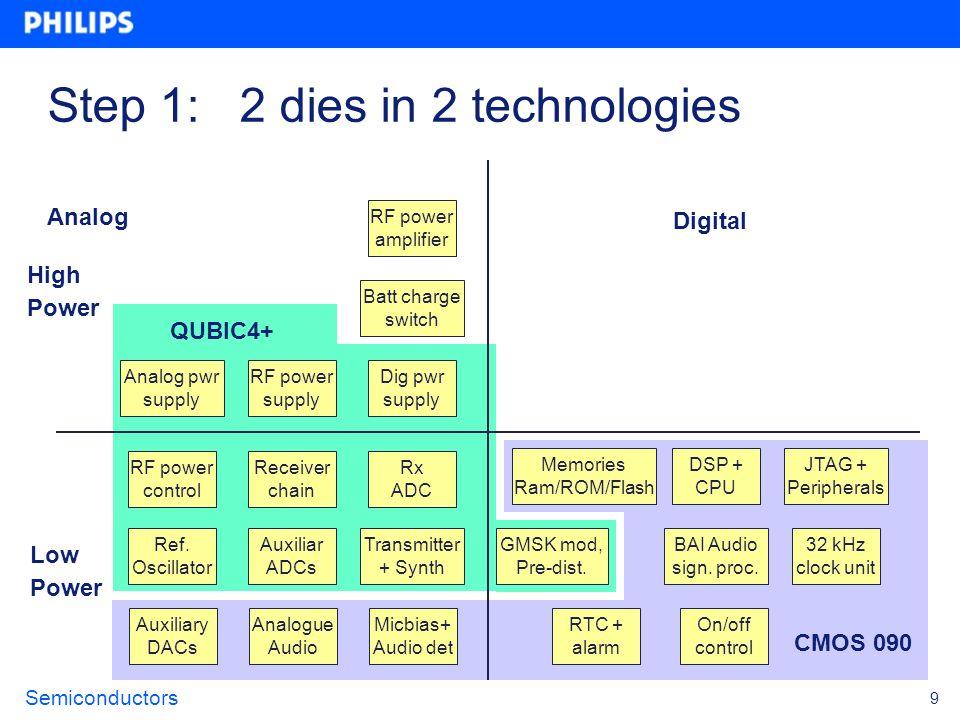 Step 1: 2 dies in 2 technologies