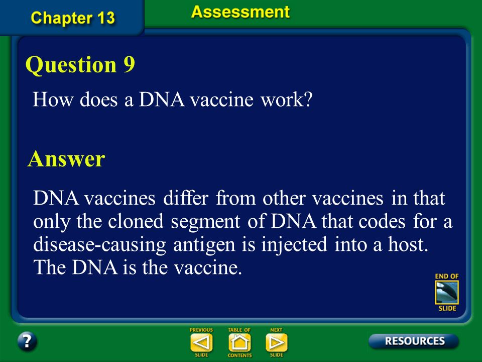 Question 9 Answer How does a DNA vaccine work
