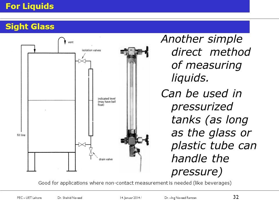 Another simple direct method of measuring liquids.