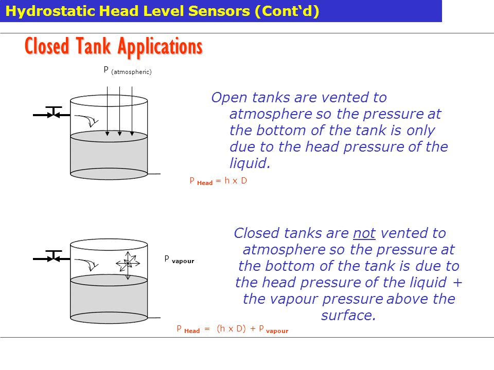 Closed Tank Applications
