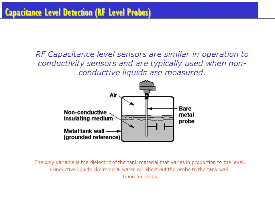 Capacitance Level Detection (RF Level Probes)
