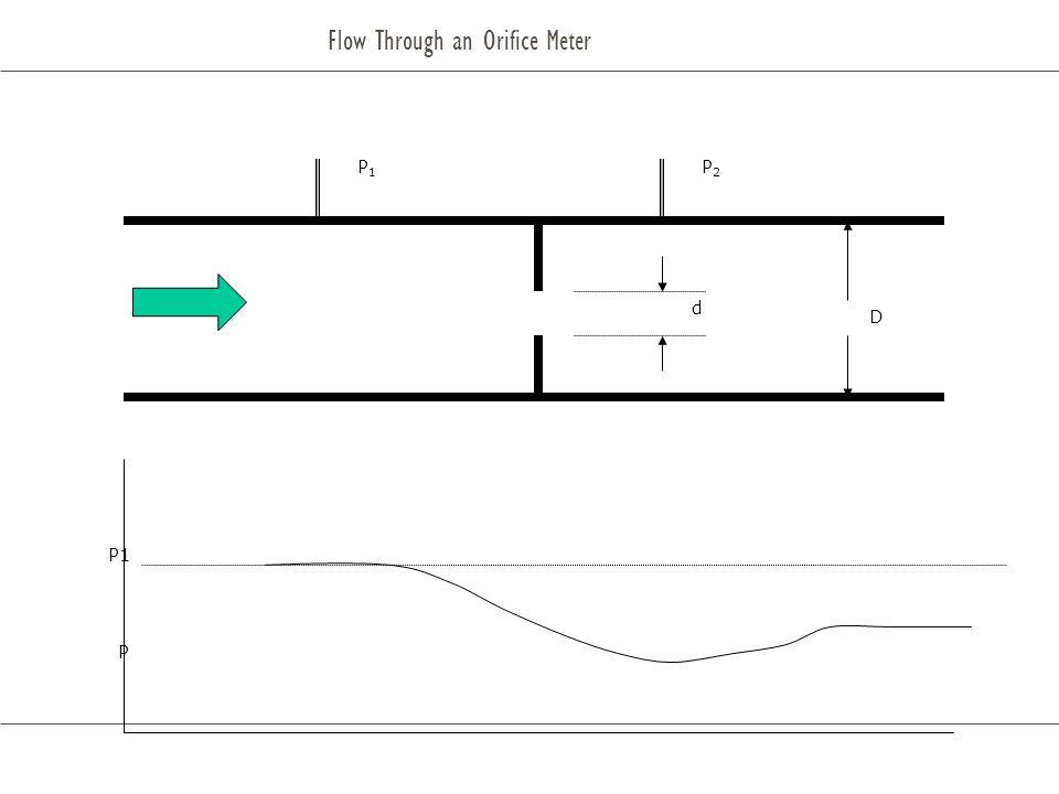Flow Through an Orifice Meter