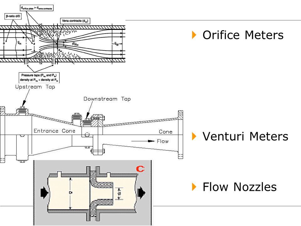 Obstruction Meters Orifice Meters Venturi Meters Flow Nozzles
