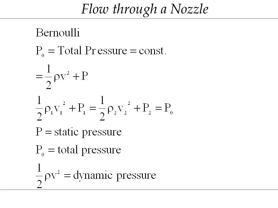 Flow through a Nozzle