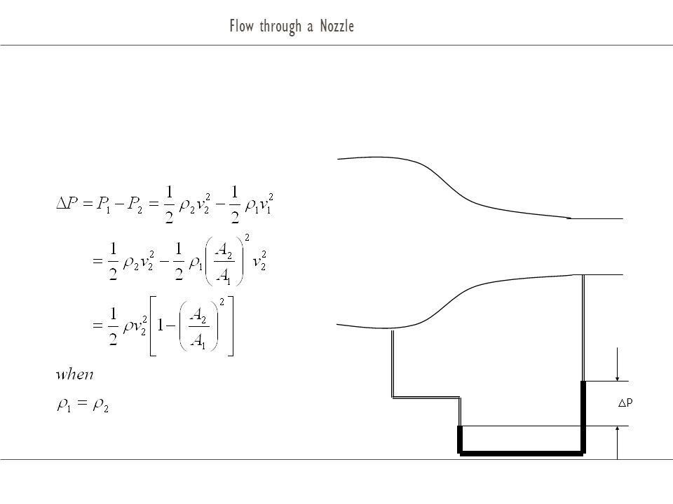 Flow through a Nozzle DP