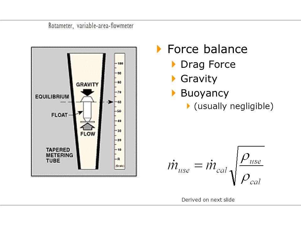 Rotameter, variable-area-flowmeter