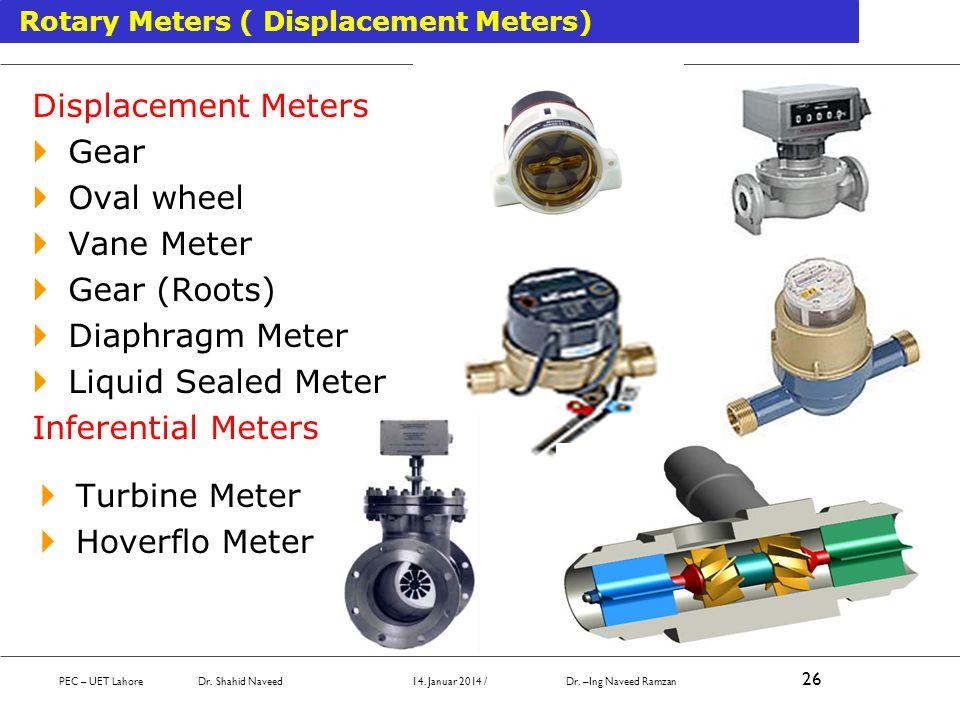 Displacement Meters Gear Oval wheel Vane Meter Gear (Roots)