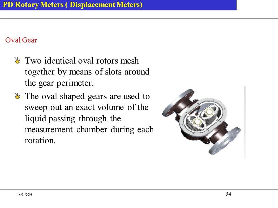 PD Rotary Meters ( Displacement Meters)