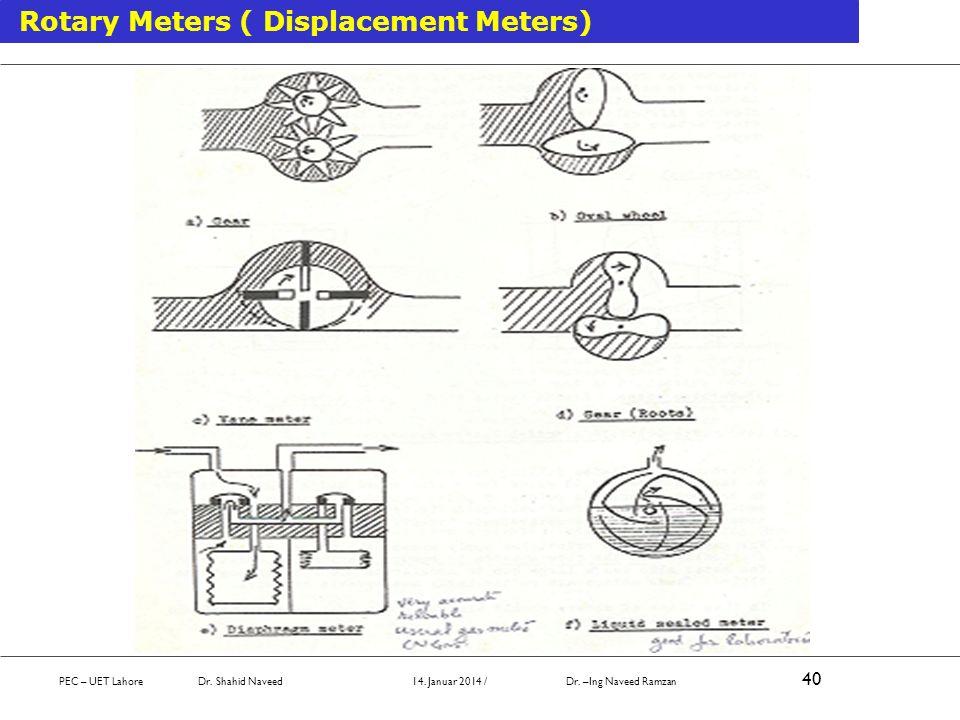Rotary Meters ( Displacement Meters)