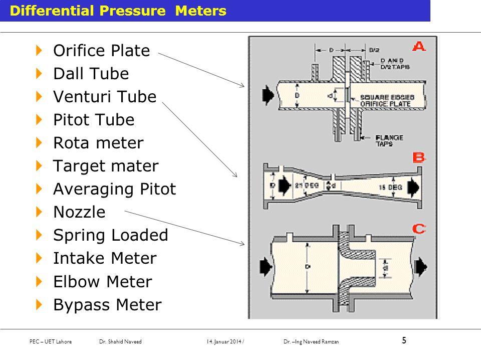 Orifice Plate Dall Tube Venturi Tube Pitot Tube Rota meter