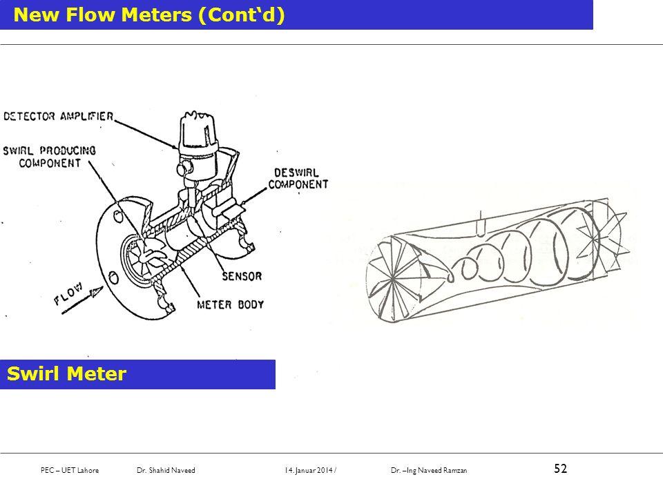 New Flow Meters (Cont'd)