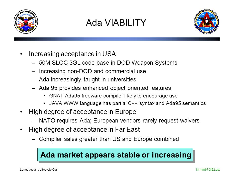 Ada VIABILITY Ada market appears stable or increasing