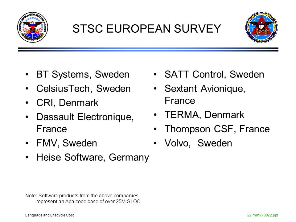 STSC EUROPEAN SURVEY BT Systems, Sweden CelsiusTech, Sweden