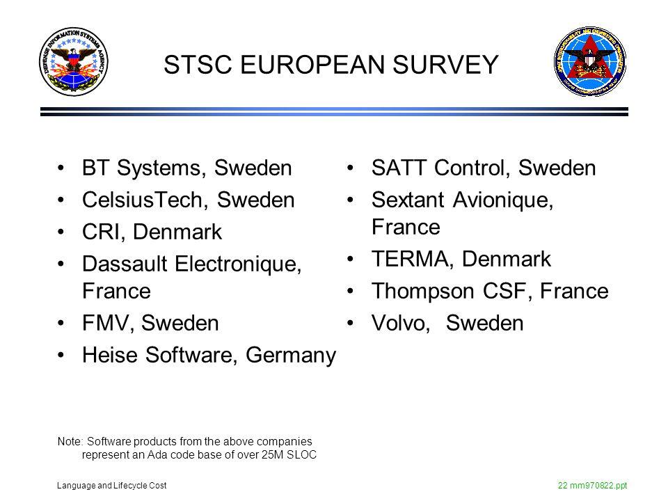 STSC EUROPEAN SURVEY BT Systems, Sweden CelsiusTech, Sweden