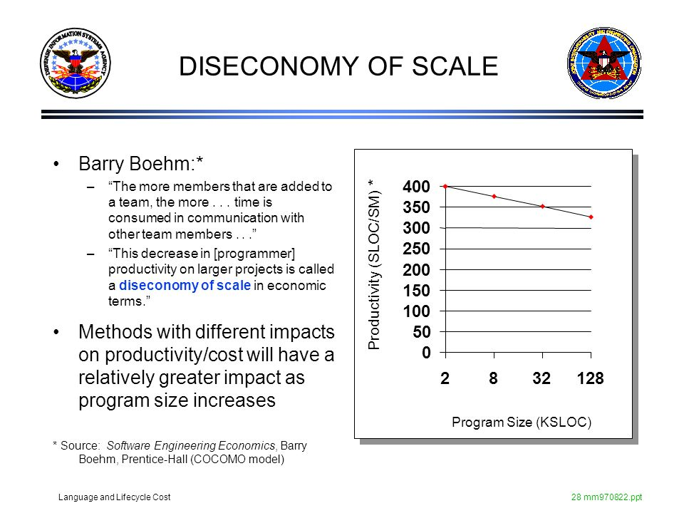 DISECONOMY OF SCALE Barry Boehm:*