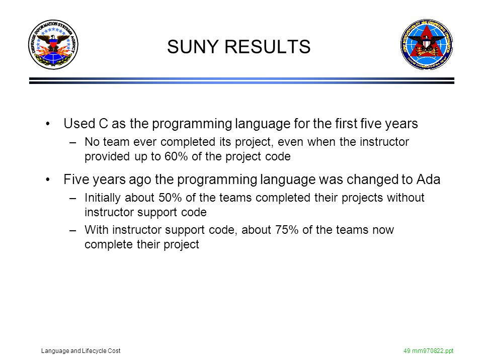 SUNY RESULTS Used C as the programming language for the first five years.