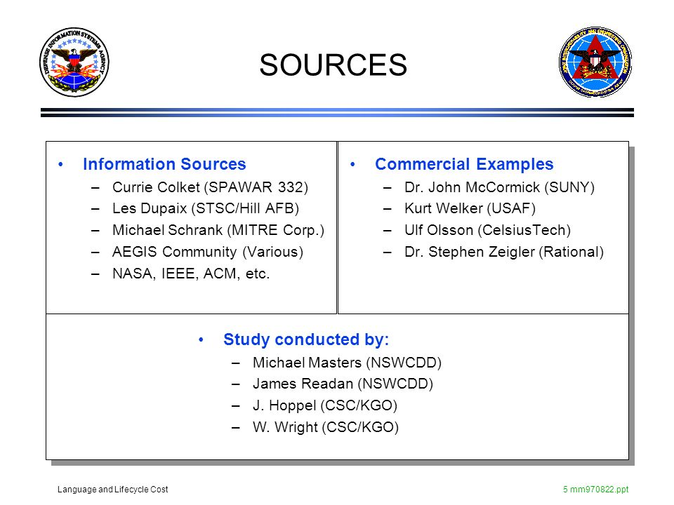 SOURCES Information Sources Commercial Examples Study conducted by: