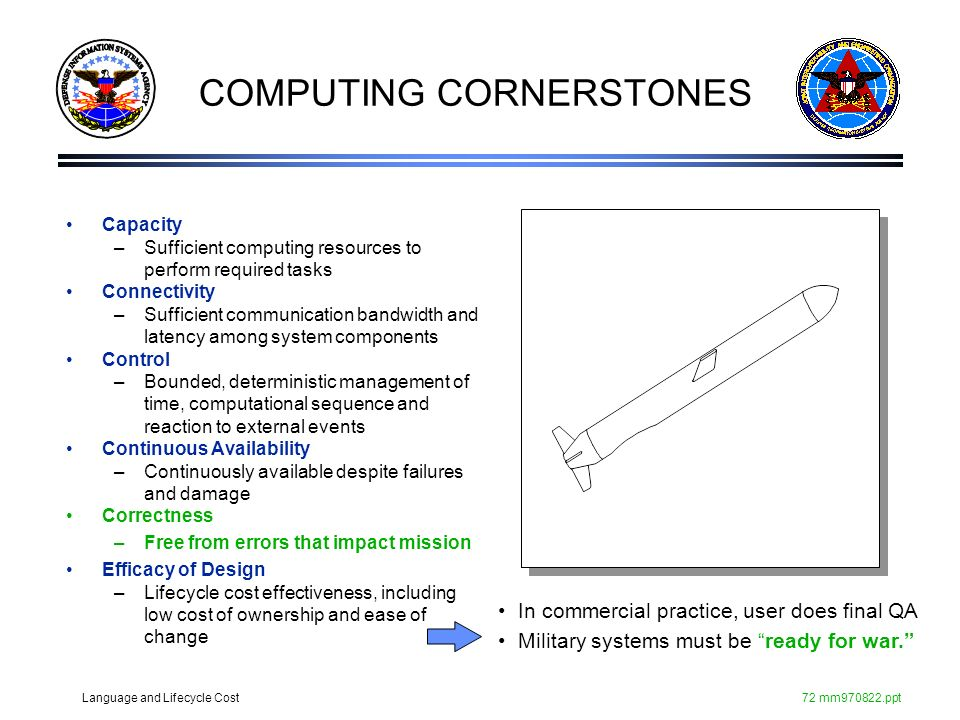 COMPUTING CORNERSTONES