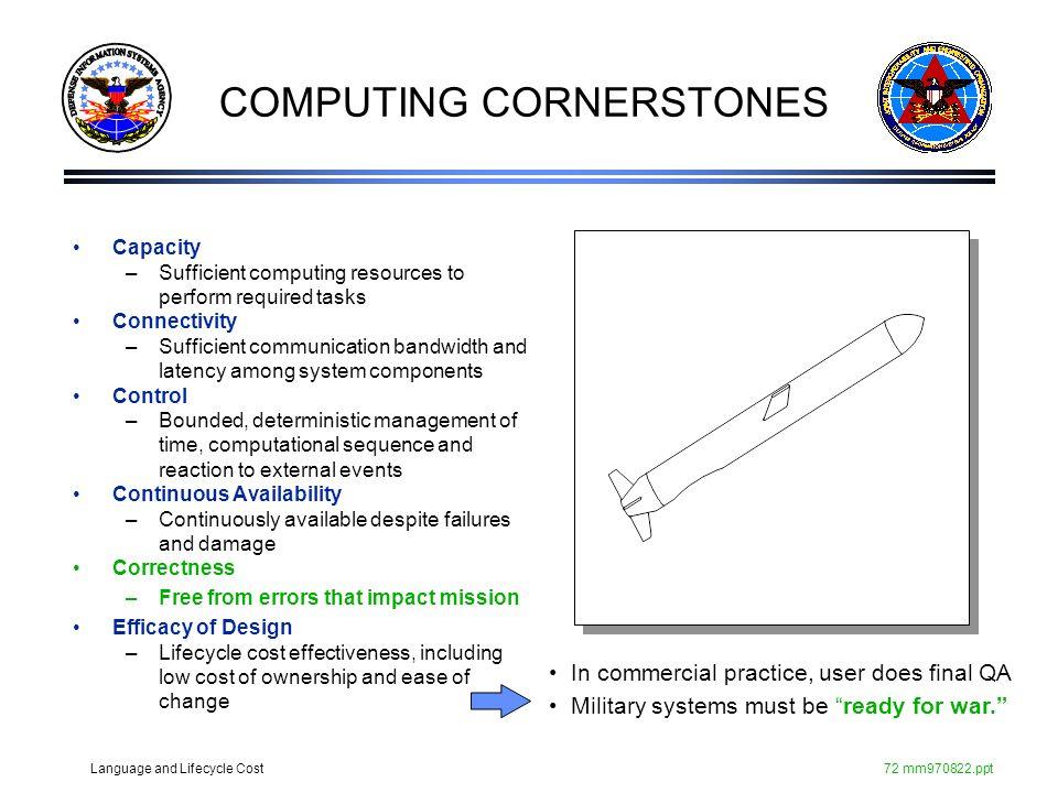 COMPUTING CORNERSTONES