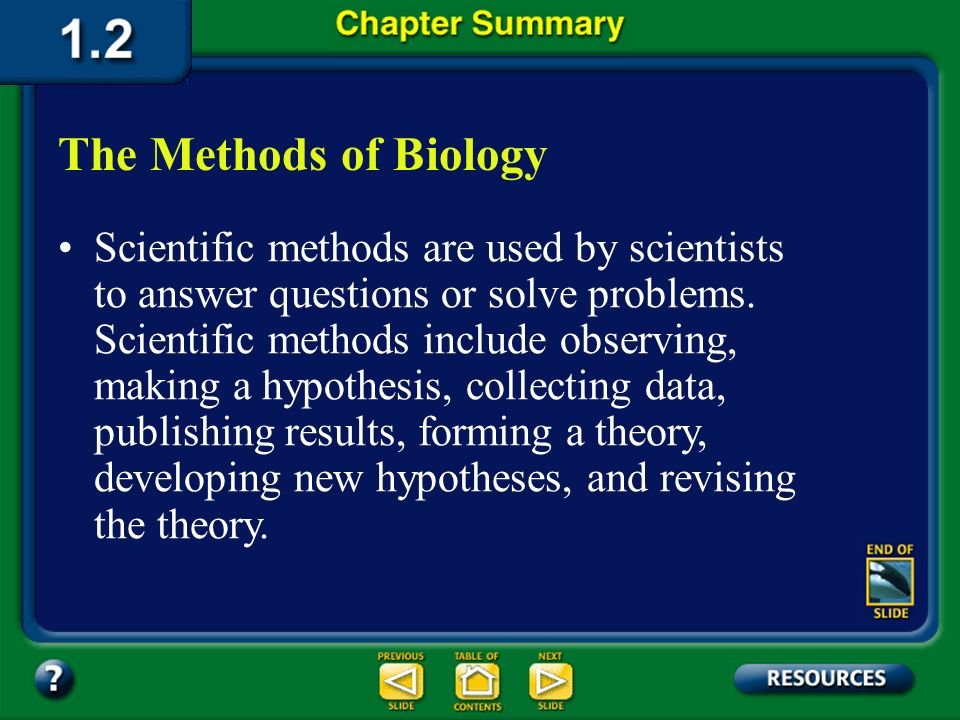 The Methods of Biology