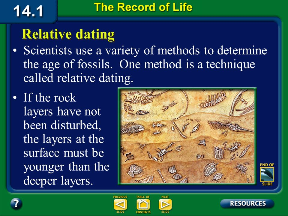 Relative dating techniques in archaeology 4