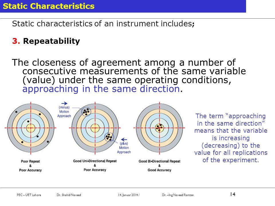 Static Characteristics