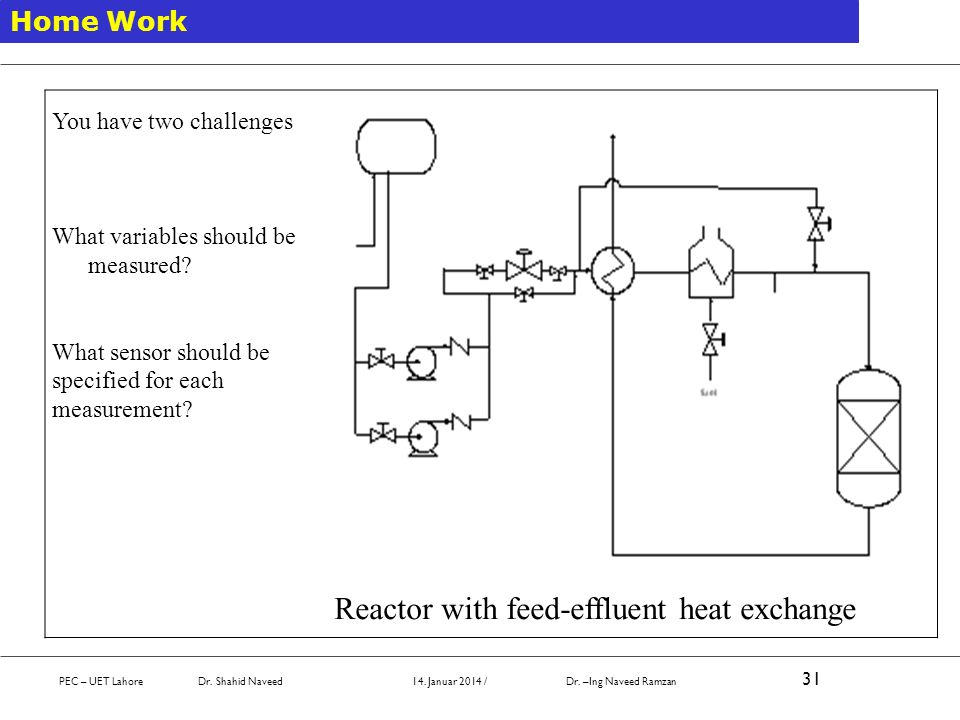 Reactor with feed-effluent heat exchange