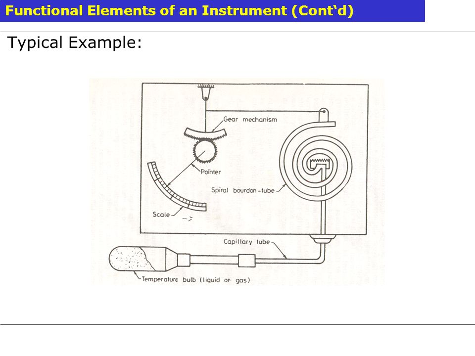 Typical Example: Functional Elements of an Instrument (Cont'd)