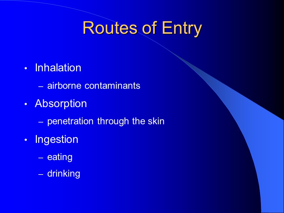 Routes of Entry Inhalation Absorption Ingestion airborne contaminants